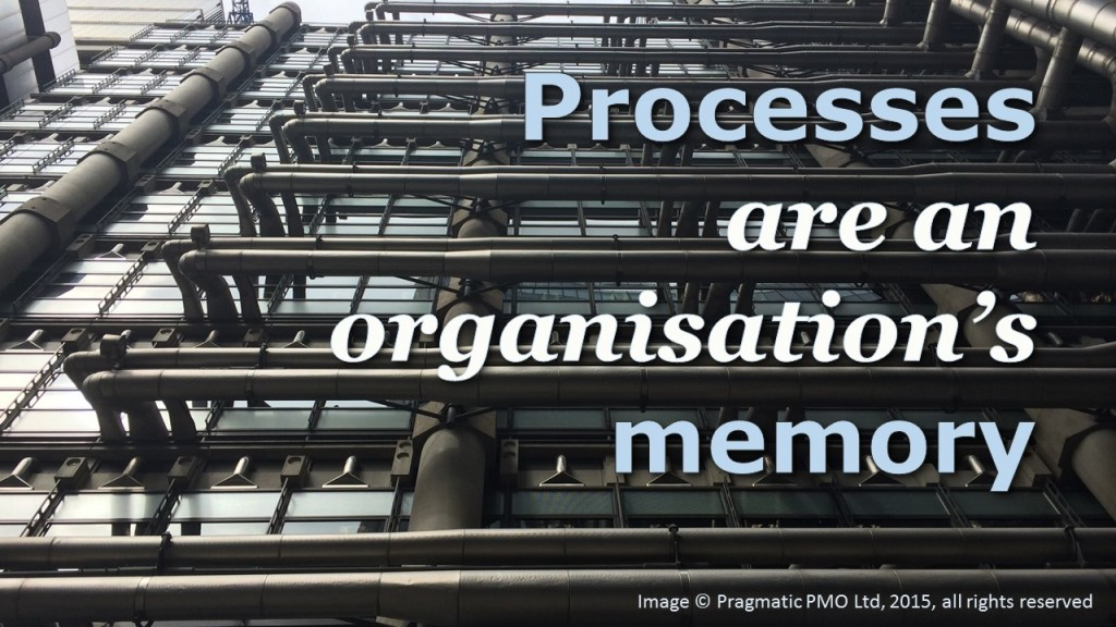 Processes are an organisations memory